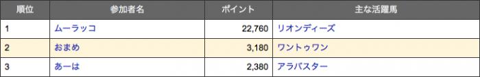 スクリーンショット 2016-01-29 0.53.17