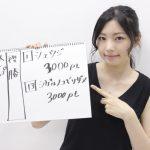 ウマバラ!NHKマイルカップ(G1)編 みんなの予想☆