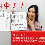 ウマバラ!小倉記念(G3)編の結果!