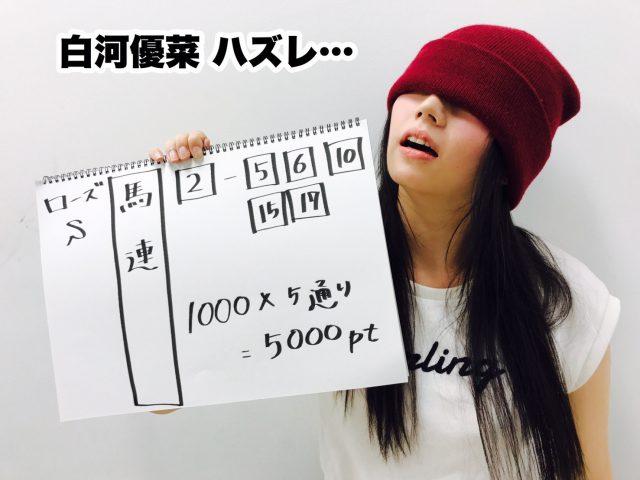 ウマバラ!ローズS(G2)編の結果☆