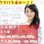ウマバラ!チャンピオンズカップ(GI)編の結果!