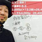 ウマバラ!弥生賞(GII)編の結果!