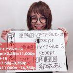 ウマバラ&Thursday!中京記念(GIII)編の結果!