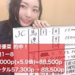 ウマバラ&Thursday!ジャパンカップ(GI)編の結果
