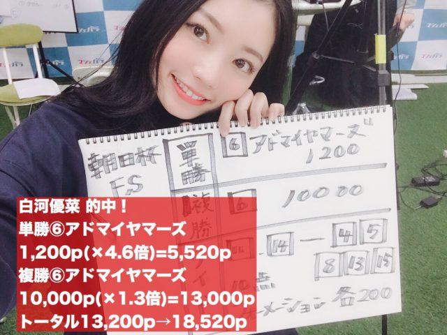 ウマバラ&Thursday!朝日杯FS(GI)編の結果!