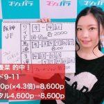ウマバラ&Thursday!阪神JF(GI)編の結果!