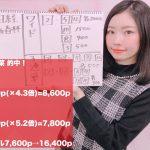 ウマバラ&Thursday!日経新春杯(GII)編の結果!