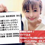 ウマバラ&Thursday!高松宮記念(GI)編の結果!