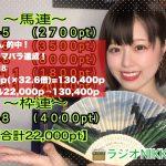 ウマバラ!ラジオNIKKEI賞(GIII)編の結果