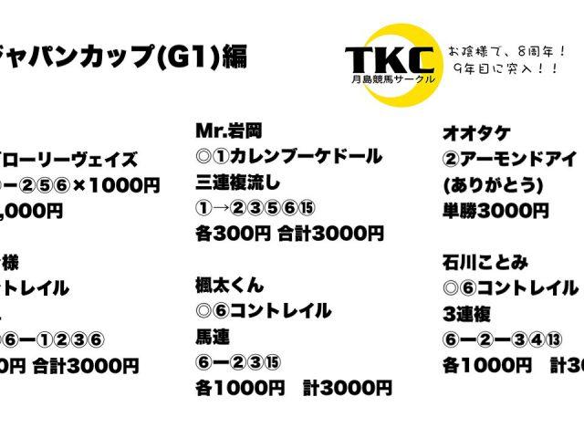 月島競馬サークル!ジャパンカップ(GI)編