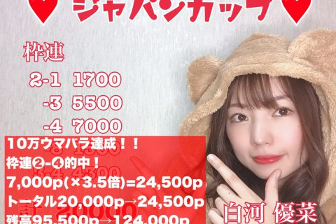 ウマバラ!ジャパンカップ(GI)編の結果!白河優菜10万ウマバラ達成!