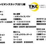 月島競馬サークル!チャンピオンズカップ(GI)編