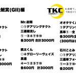 月島競馬サークル!金鯱賞(GII)編