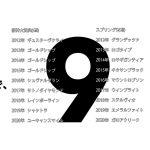 月島競馬サークル!桜花賞(GI)編