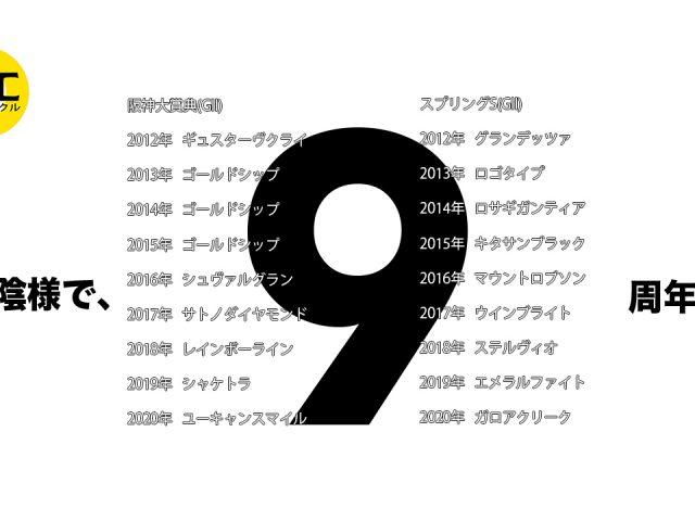 月島競馬サークル!天皇賞(春)(GI)編